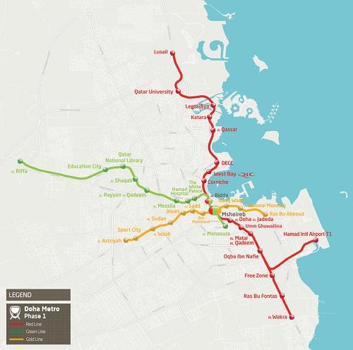 Travel & transport in Qatar
